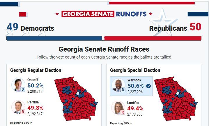 SUA: Democrații au câștigat alegerile pentru Senat în Georgia. Progresiștii au puterea totală